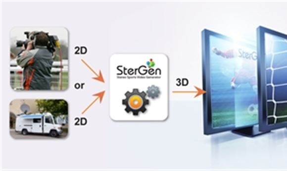 Vizrt to Demo Integration with Stergen Live 2D to Stereo 3D Conversion Software at 2011 NAB