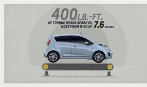 Animations Power the New Chevy Spark EV